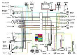 roketa bali 150 wiring diagram y extreme big boys toys amazing Scooter Engine Diagram medium size of roketa bali 150 wiring diagram atvmm scooter home wiring diagram roketa 150 wiring