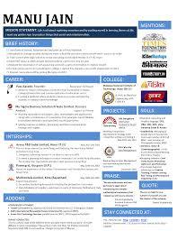 Resume Format For Indian Engineering Students Sidemcicek Com