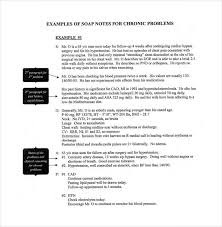 Soap Note Template New Heent Soap Note Kubreeuforicco