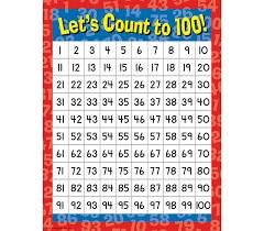 100 Chart Poster Eureka Lets Count Hundreds Chart Poster