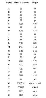 The international phonetic alphabet (ipa) is a system where each symbol is associated with a particular english sound. 20 Chinese Alphabet Ideas Chinese Alphabet Korean Language Learning Learn Korea