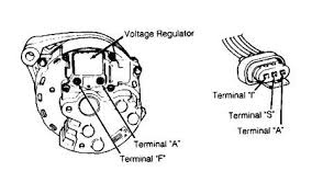 ford internal regulator alternator wiring ford wiring diagram for ford alternator internal regulator on ford internal regulator alternator wiring