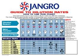 Jangro Dilution Chart By Janitorial Express Issuu