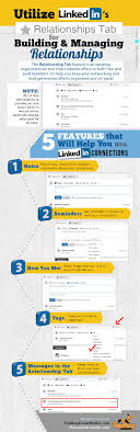 272 Best Linkedin For Business Images On Pinterest Social Media