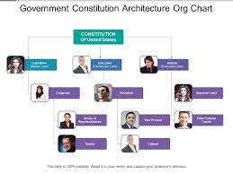 Government Constitution Architecture Org Chart Powerpoint