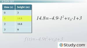 using quadratic functions to model a
