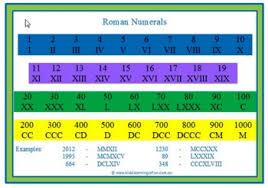Roman Numerals Chart For Kids Roman Numerals Sheet