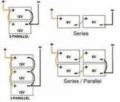 wiring diagram for rv batteries readingrat net