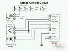 2007 peterbilt 379 radio wiring diagram images sierra radio cruise control wiring schematics get image about