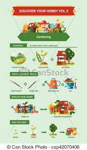 Informational Poster Sample Layout Gardening Poster Brochure Cover Template