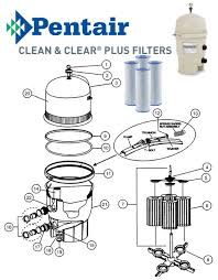 pentair clean and clear plus 420. Interesting Clean Pentair Clean And Clear Plus Filter Parts Intended And 420 C