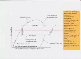 Thesamba Com Vanagon View Topic Diy Red Tek Conversion