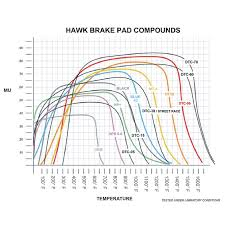 Hawk Performance Hb247z 575 Pc