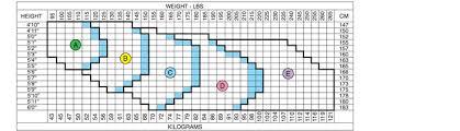 Spanx Higher Power Size Chart Spanx Higher Power Size Chart Getspanx