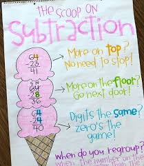 List Of Subtracting With Regrouping Anchor Chart Kids Images
