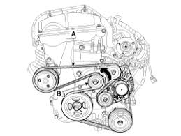 kia sorento alternator removal charging system engine remove the drive belt a after turning the drive belt tensioner b counter clockwise