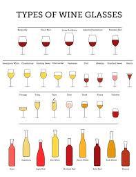 White Wine Dryness Chart Types Of Wine Chart Homemadethings Org
