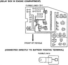 2001 mitsubishi galant fuse diagram electrical drawing wiring 2005 mitsubishi endeavor fuse panel 2001 mitsubishi eclipse fuse box diagram 2000 mitsubishi eclipse rh parsplus co 2001 mitsubishi galant wiring