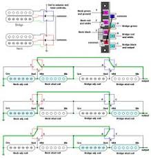bull the world s catalog of ideas 5 way super switch schematic google search