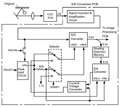 ricoh vt c c c service manual connection diagram ricoh vt 2600 3500 3600 c210