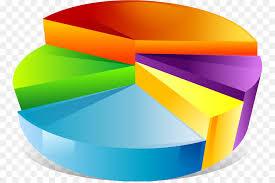 Transparent Pie Chart Pie Cartoon Clipart Diagram Chart Table Transparent