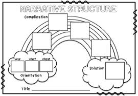 Rainbow Narrative Structure Anchor Chart And Graphic Organisers Literacy Aus Uk