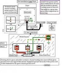 dryer wiring diagram 3 prong dryer image wiring similiar 220v 4 prong diagram keywords on dryer wiring diagram 3 prong