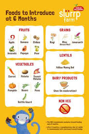 Weaning Diet Chart 6 Months Baby Food Chart For Indian Infant Slurrp Farm