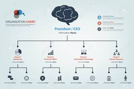 Modern And Smart Organization Chart In Which Apply Icon Into