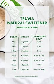 A little cheaters help for converting to sugar or from sugar in all the recipes here. Truvia Natural Sweetener Conversion Calculator Charts