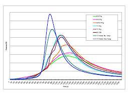 Black Powder Pressure Chart Randy Wakeman Outdoors