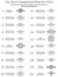 Wedding Dresses Styles Chart Engagement Rings 45 Best Ideas