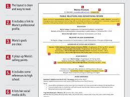 100 Presenter Resume Examples 100 Wordpad Resume Template