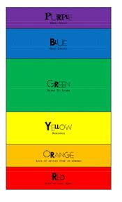 30 Unusual Red Yellow Green Behavior Chart Printable