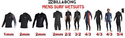 Billabong Design Your Own Wetsuit Best Mens Billabong Surf Wetsuits All The Models Reviewed