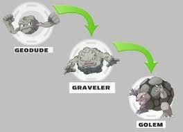 Pokemon Geodude Evolution Chart Geodude Evolves Into