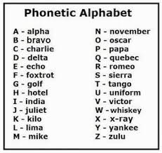 The international radiotelephony spelling alphabet, commonly known as the nato phonetic alphabet, nato spelling alphabet, icao phonetic alphabet or icao spelling alphabet. Manchesteroom Home Facebook