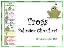 Frog Themed Behavior Chart Frogs Behavior Clip Chart