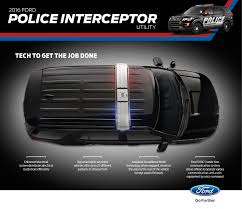 new ford police interceptor debuts at chicago auto show sets its 3301 x 2850 300 dpi 4 0 mb 1280 x 1105 72 dpi 258 7 kb 2016 ford police interceptor utility