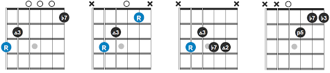 Guitar Chord Combinations Chart 27 Best Chord Progressions For Guitar Full Charts Patterns