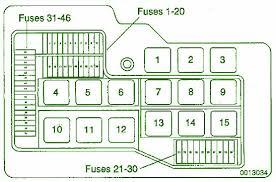 1995 bmw fuse box wiring diagram list