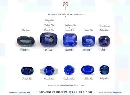 Sapphire Color Chart 6ct Unheated Pigeon Blood Red Ruby Gemstone Sapphire Color