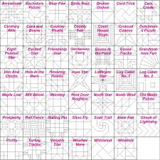 17 Best images about Barn Quilts on Pinterest | Quilt patterns ... & Barn-Quilt-Patterns---Here are patterns available to select from to Adamdwight.com