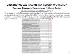 Types Of Coverage Exemptions Chart 2016 Individual Income Tax Return Workshop Ppt Download