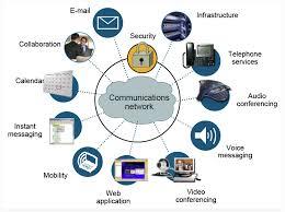 Image result for communication images