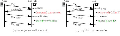 But 't Can Caller Id 2 You From Hide Figure Call Can Detecting t0Xw7qqc
