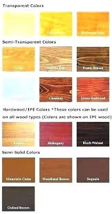 Oak Stain Color Chart Dark Wood Stain