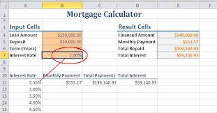 Create An Excel Data Table To Compare Multiple Results