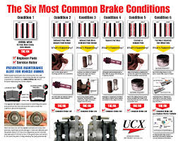 Fixes For Common Brake Problems