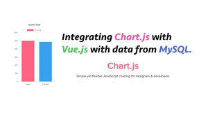 Integrating Chart Js With Vue Js With Data From Mysql